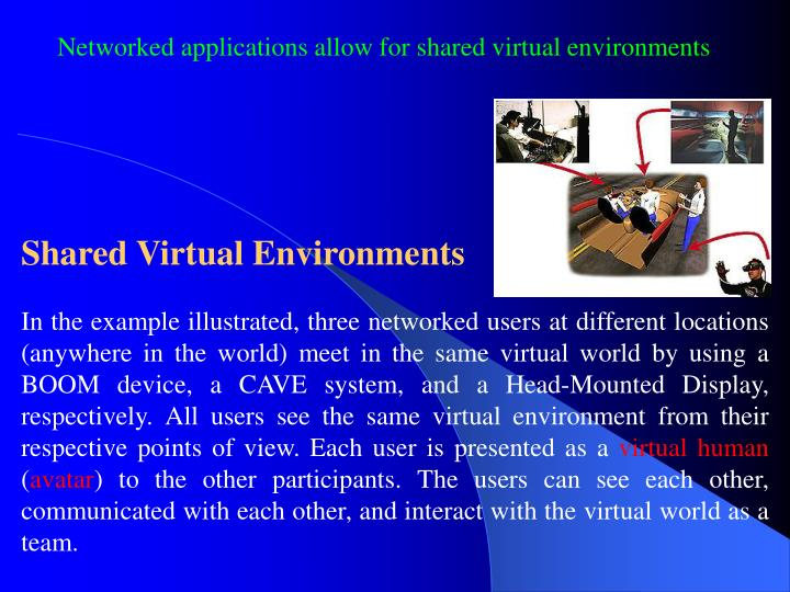 Networked applications allow for shared virtual environments
