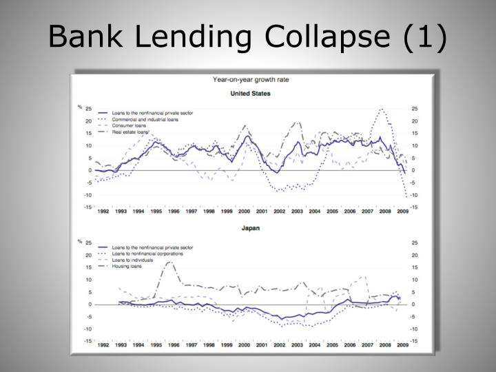 Bank Lending Collapse (1)