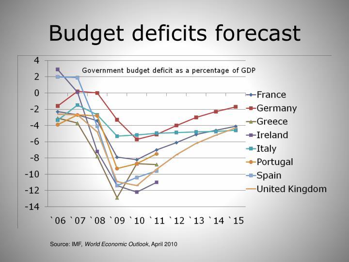 Budget deficits forecast