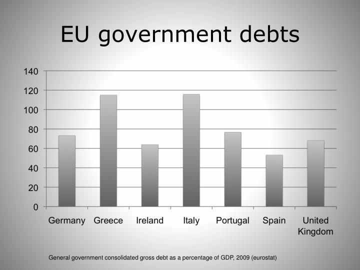 EU government debts