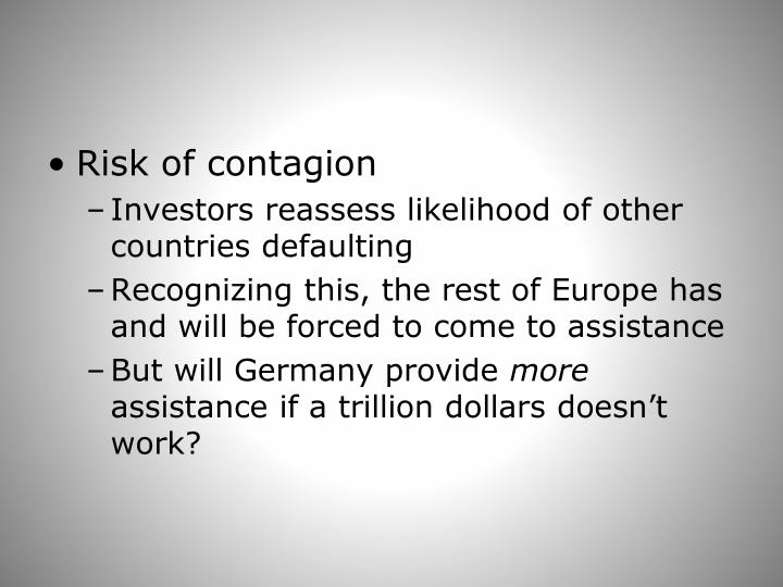 Risk of contagion