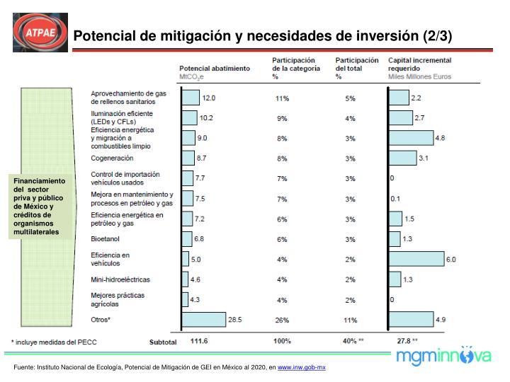 Potencial de mitigación y necesidades de inversión (2/3)