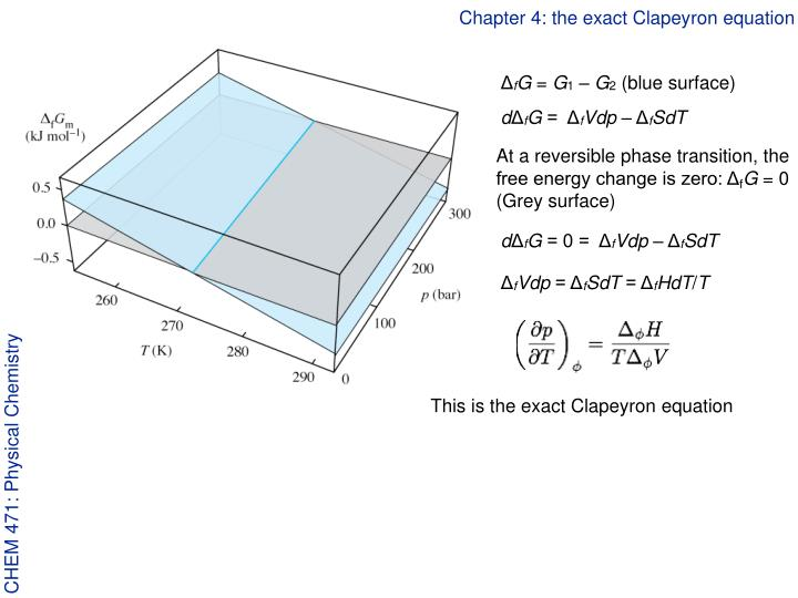 Chapter 4: the exact Clapeyron equation