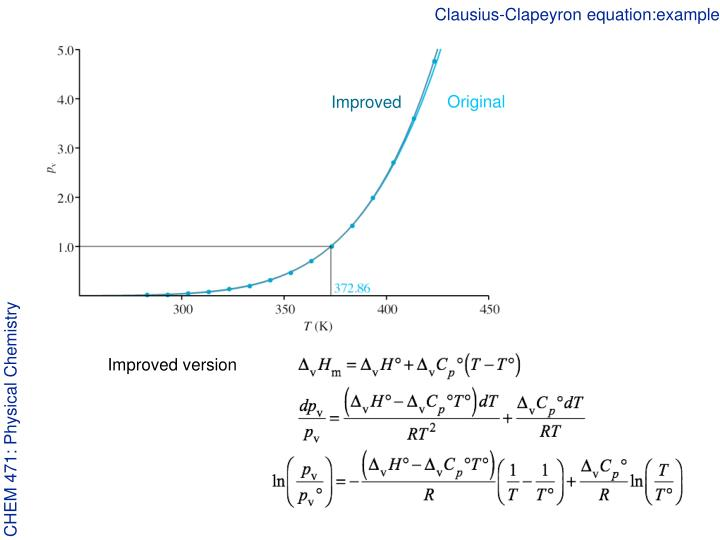 Clausius-Clapeyron equation:example