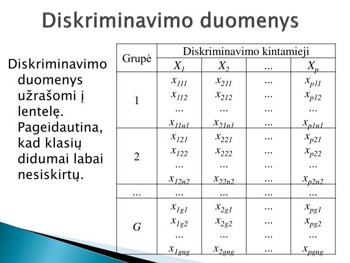 Diskriminavimo duomenys