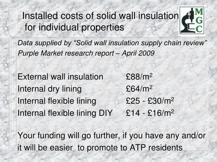 Installed costs of solid wall insulation