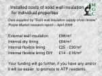 installed costs of solid wall insulation for individual properties