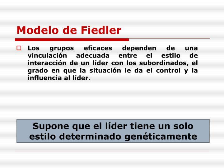 Modelo de Fiedler