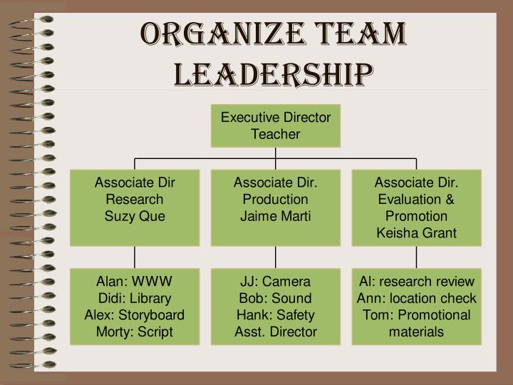 Organize Team Leadership