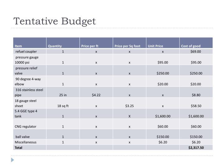 Tentative Budget