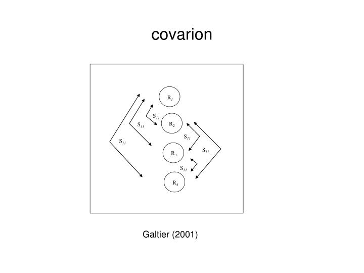 covarion