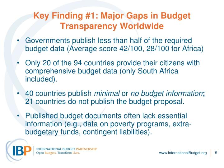 Key Finding #1: Major Gaps in Budget Transparency Worldwide