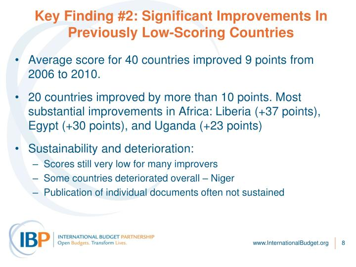 Key Finding #2: Significant Improvements In Previously Low-Scoring Countries