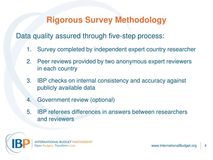 Rigorous Survey Methodology