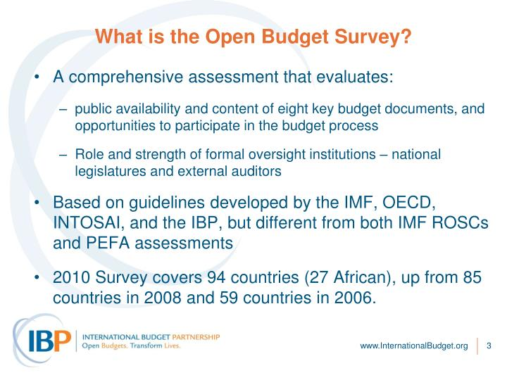 What is the Open Budget Survey?
