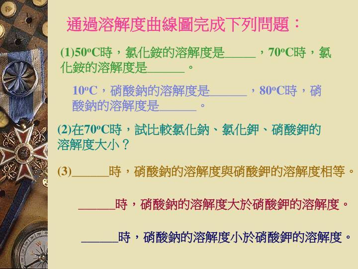 通過溶解度曲線圖完成下列問題: