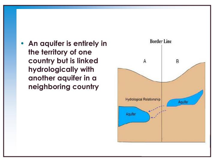 An aquifer is entirely in the territory of one country but is linked hydrologically with another aquifer in a neighboring country