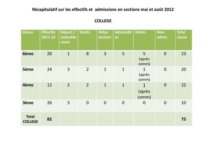 Récapitulatif sur les effectifs et  admissions en sections mai et août 2012