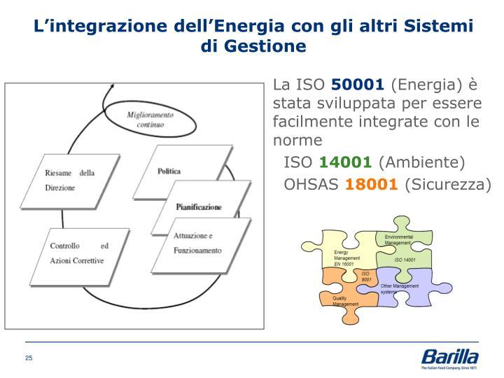L'integrazione dell'Energia con gli altri Sistemi di Gestione