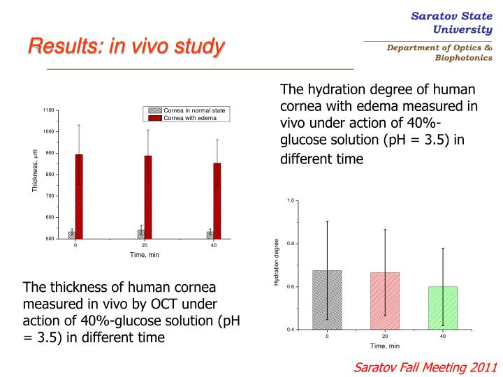 in vivo research This lesson is going to look at the two main categories for how we study the body we will cover in-vitro as well as in-vivo studies and look at.