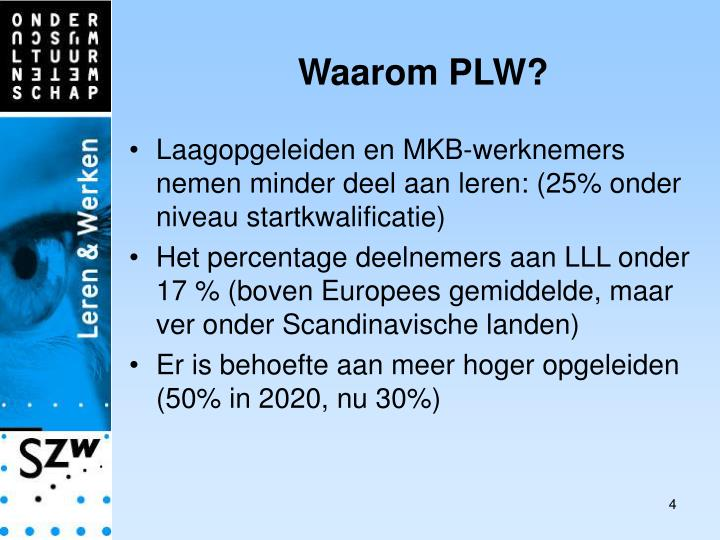 Waarom PLW?
