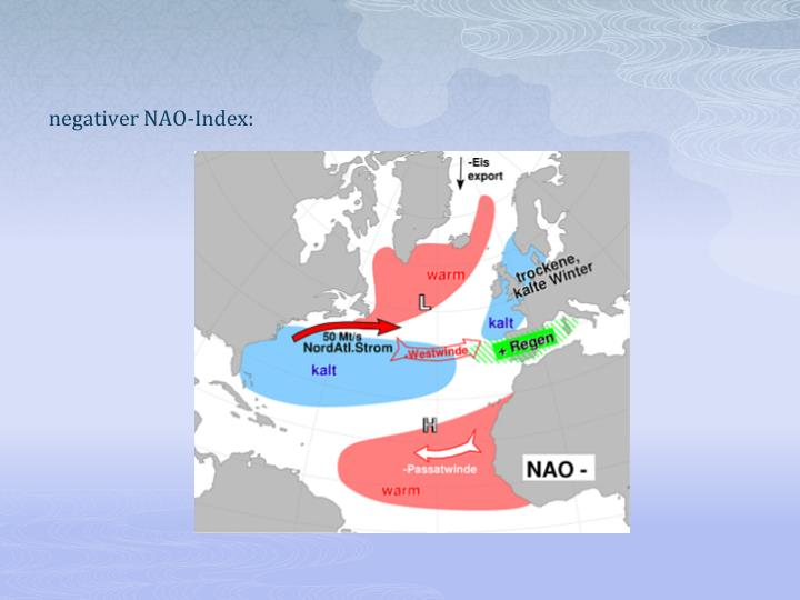 negativer NAO-Index: