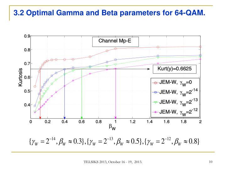 3.2 Optimal Gamma and Beta parameters for 64-QAM.