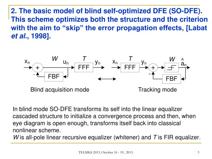 """2. The basic model of blind self-optimized DFE (SO-DFE). This scheme optimizes both the structure and the criterion with the aim to """"skip"""" the error propagation effects, [Labat"""