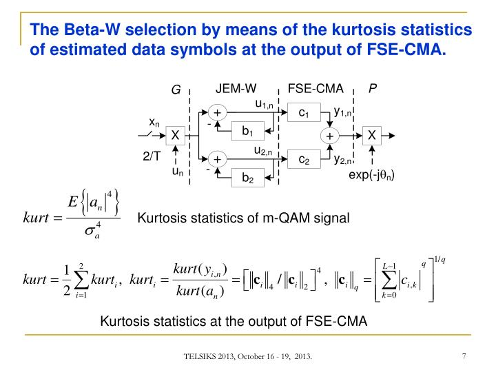 The Beta-W selection by means of the kurtosis statistics of estimated data symbols at the output of FSE-CMA.
