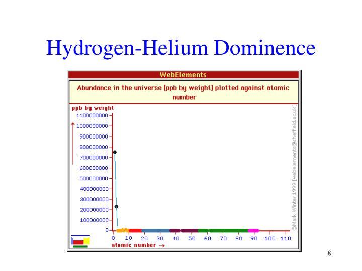 Hydrogen-Helium Dominence