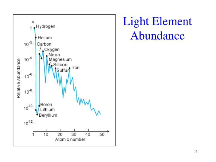 Light Element Abundance