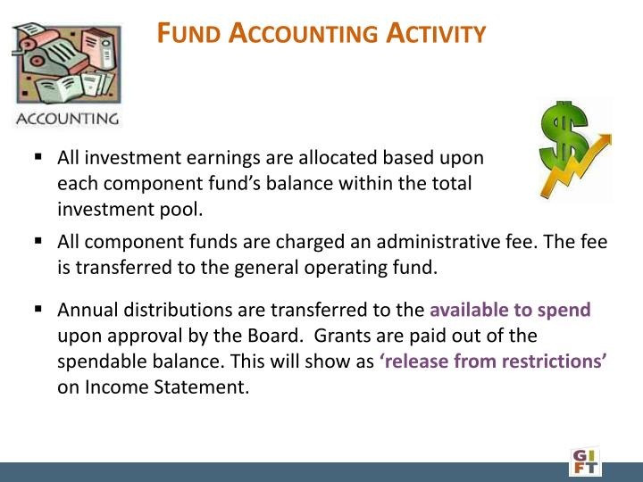 Fund Accounting Activity