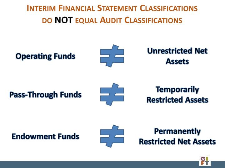 Interim Financial Statement Classifications