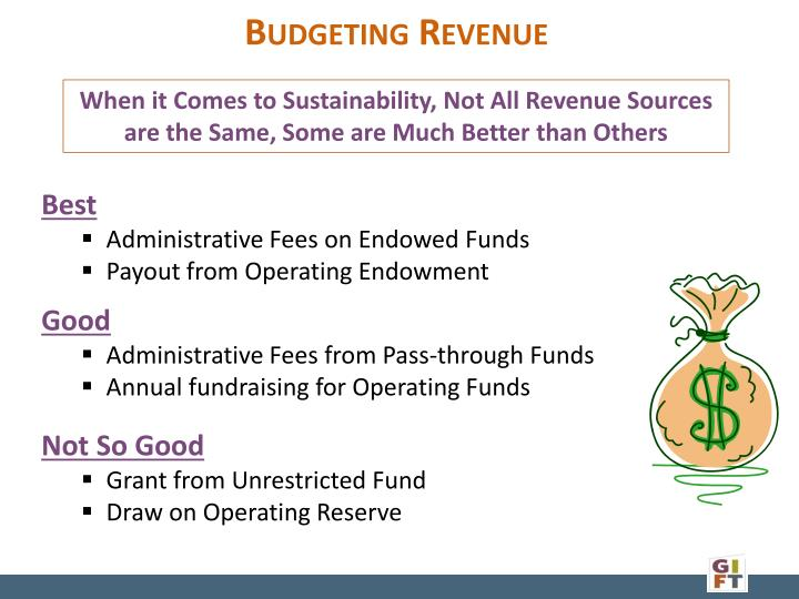 Budgeting Revenue