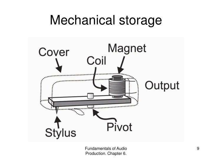 Mechanical storage