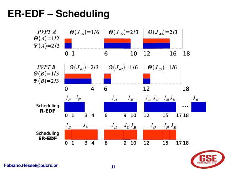 ER-EDF – Scheduling