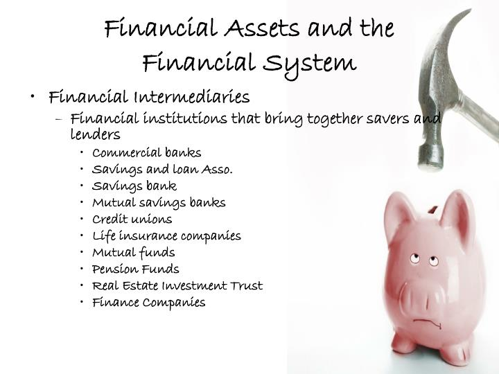 Financial Assets and the     Financial System