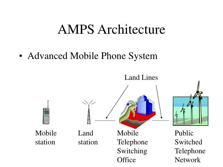 AMPS Architecture