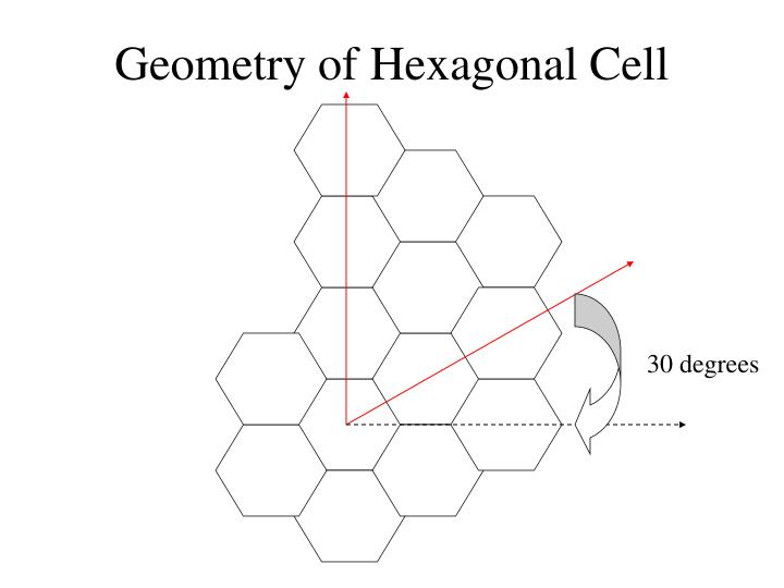 Geometry of Hexagonal Cell