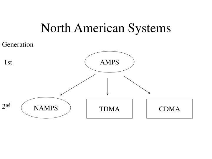 North American Systems