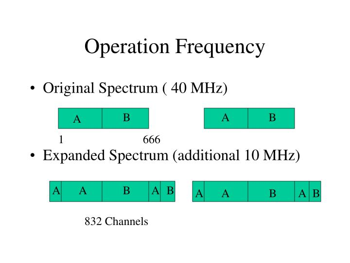 Operation Frequency