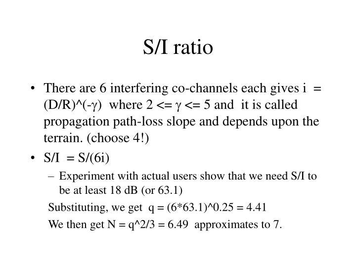 S/I ratio
