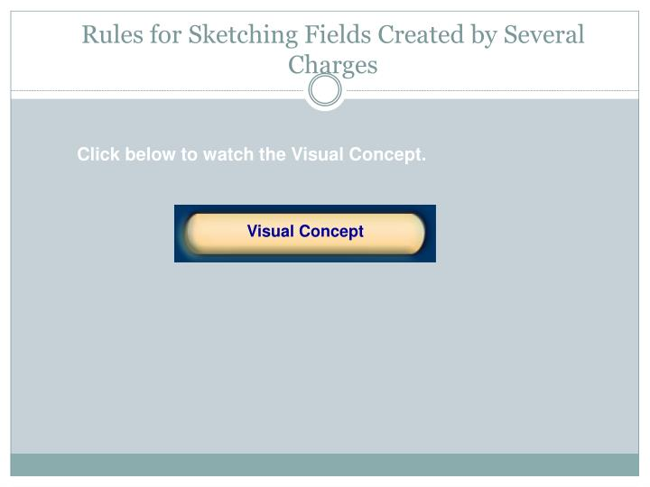 Rules for Sketching Fields Created by