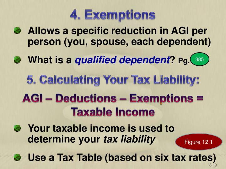 4. Exemptions