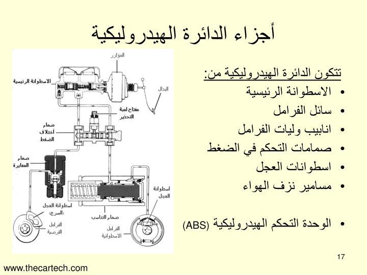 أجزاء الدائرة الهيدروليكية