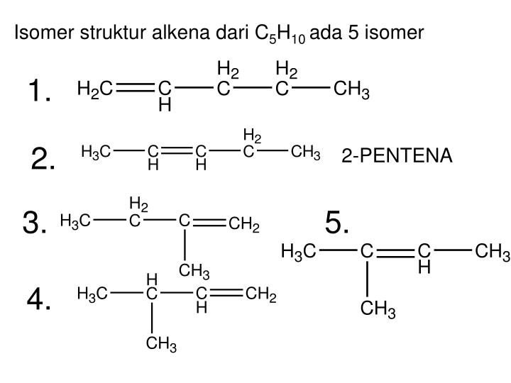 Isomer struktur alkena dari C