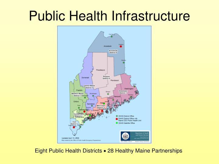 Public Health Infrastructure