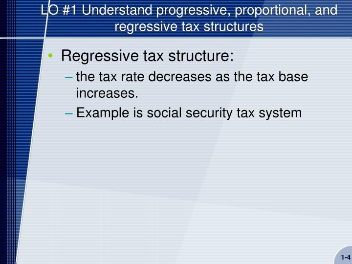 LO #1 Understand progressive, proportional, and regressive tax structures