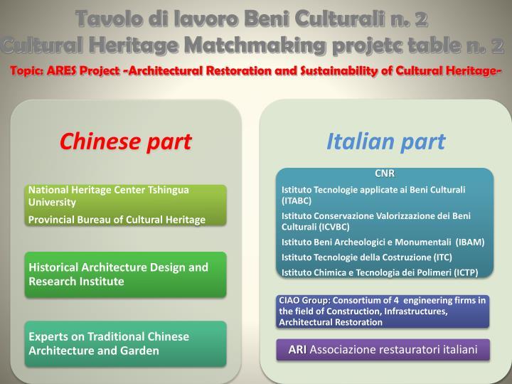 Tavolo di lavoro Beni Culturali n. 2