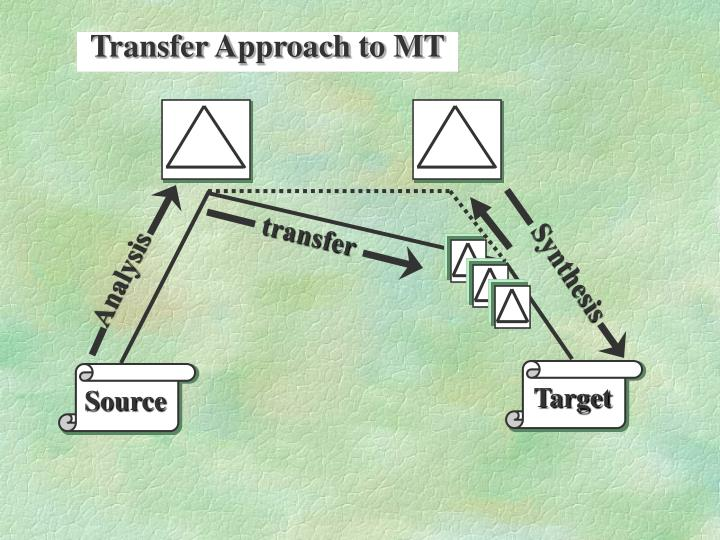 Transfer Approach to MT
